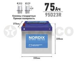 Аккумулятор NORDIX SMF95D23R 75 а/ч 650А