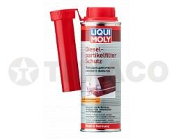 Присадка для очистки сажевого фильтра LIQUI MOLY (250мл)